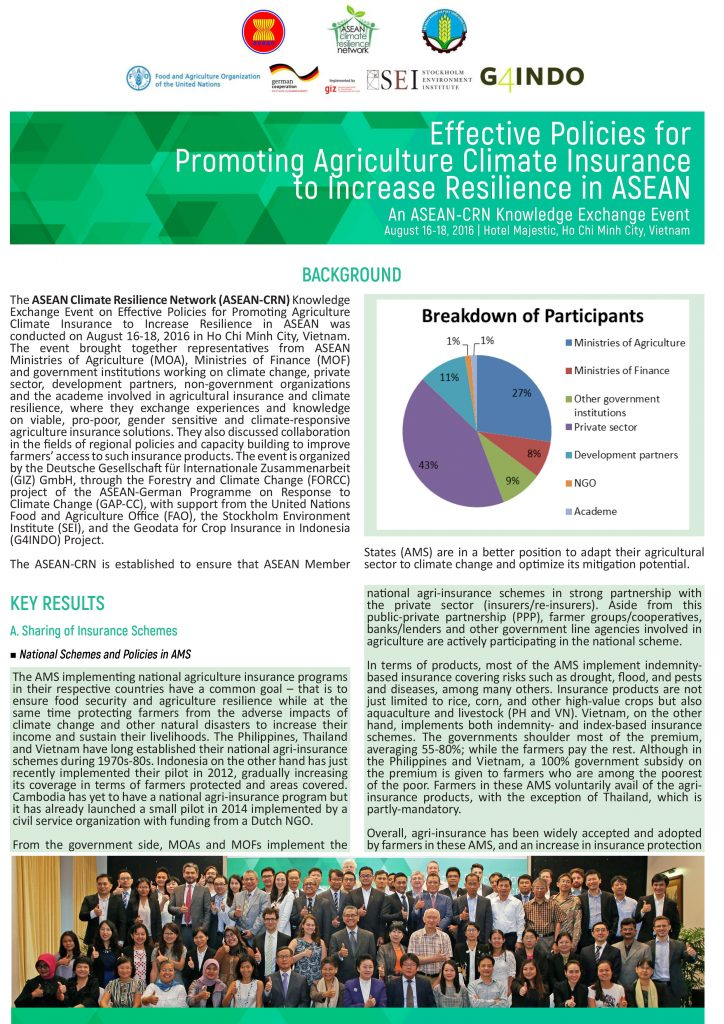highlights the result of the ASEAN-CRN Knowledge Exchange Event on Agriculture Climate Insurance